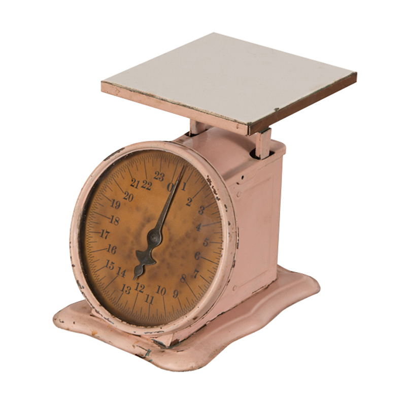 Duffy Pink Scale